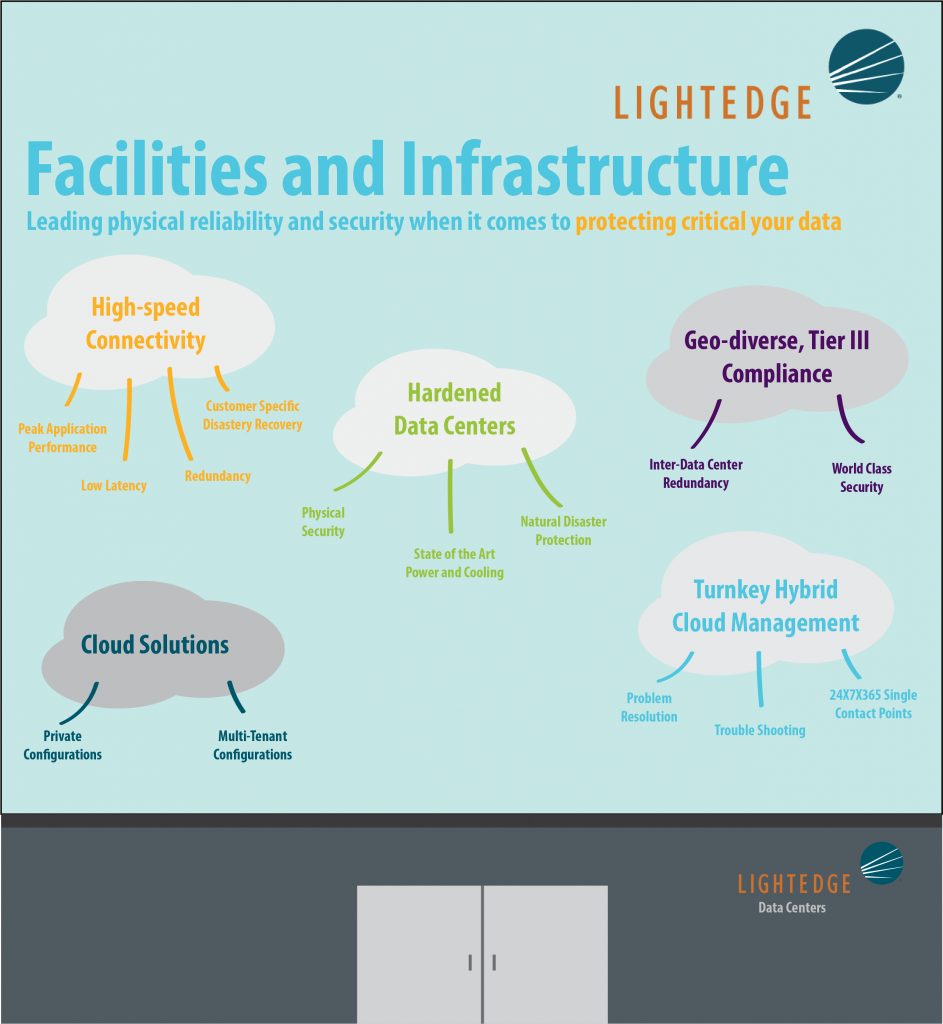 Data Center facilities and infrastructure