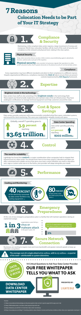 7 Reasons Colocation Needs to be Part of Your IT Strategy Infographic