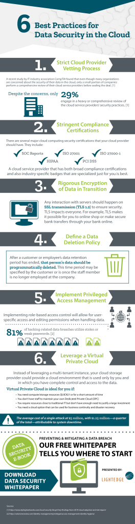 6 Best Practices for Data Security in the Cloud Infographic