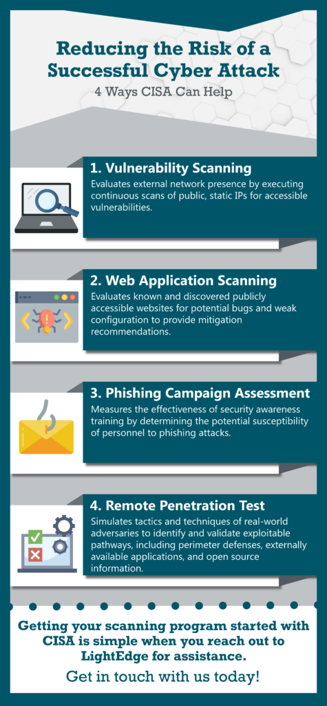 Reducing the Risk of a Cyber Attack Infographic