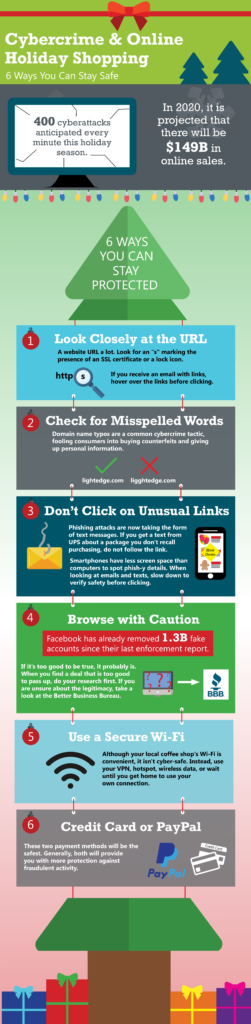 Infographic: Cybercrime and Holiday Shopping
