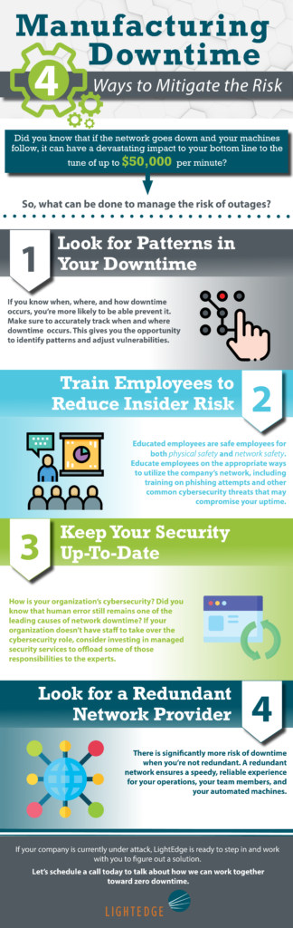 The Impact of Unplanned Manufacturing Downtime Infographic